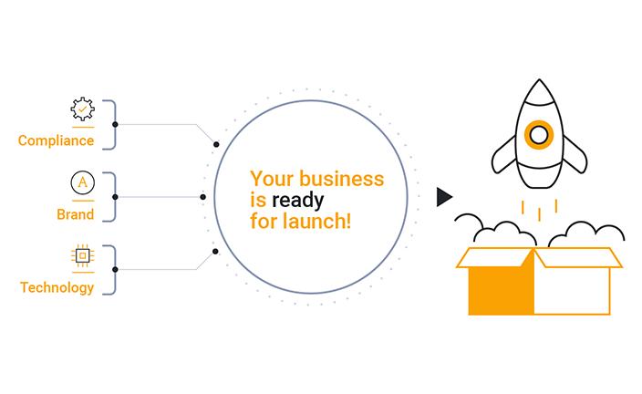 Bizebu Business Start Up Tool